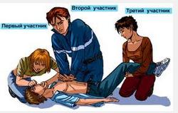 Обучение оказанию Первой помощи  граждан по рекомендации Минздрава