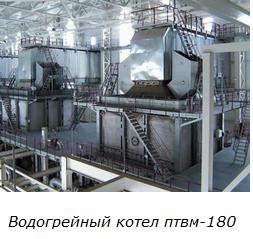 Устройство котла ПТВМ-100